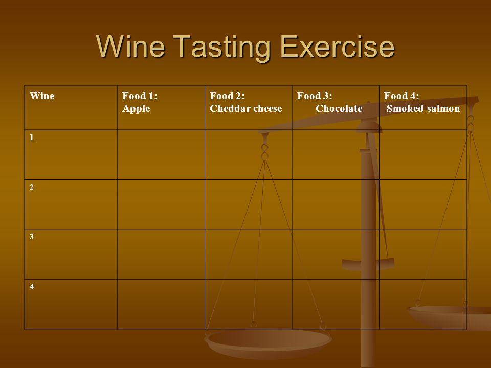 Wine Tasting Exercise WineFood 1: Apple Food 2: Cheddar cheese Food 3: Chocolate Food 4: Smoked salmon 1 2 3 4
