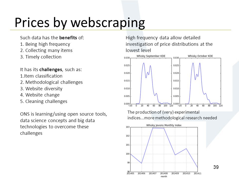 Prices by webscraping Such data has the benefits of: 1.