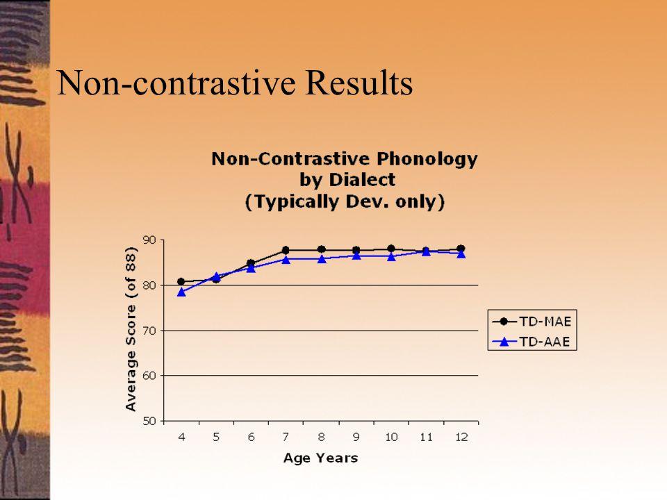 Non-contrastive Results