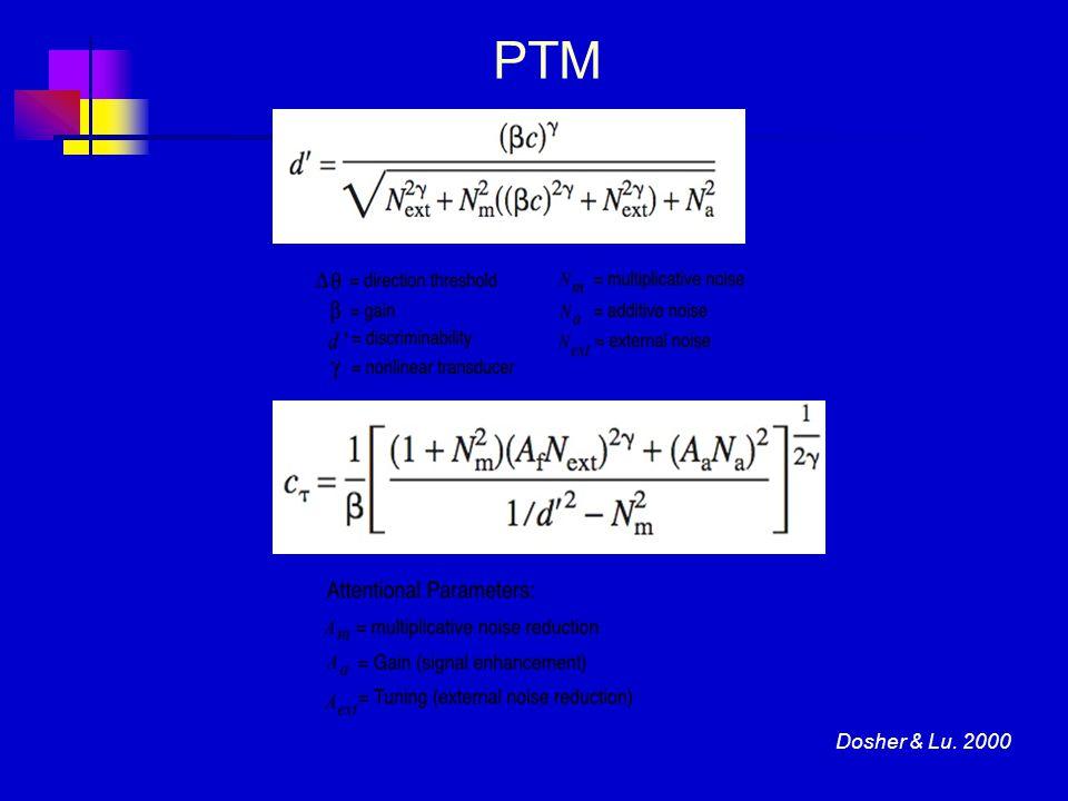 PTM Dosher & Lu. 2000