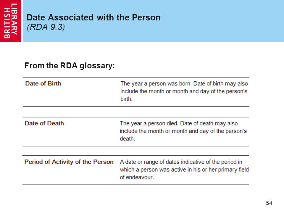 54 Date Associated with the Person (RDA 9.3) From the RDA glossary: