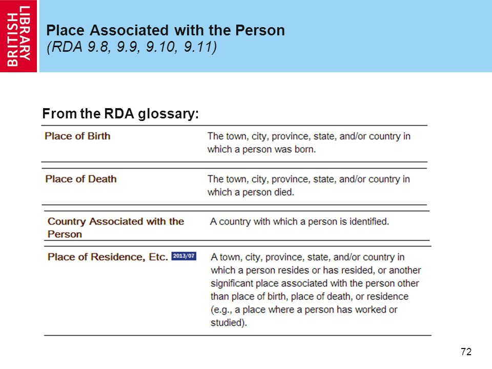 72 Place Associated with the Person (RDA 9.8, 9.9, 9.10, 9.11) From the RDA glossary:
