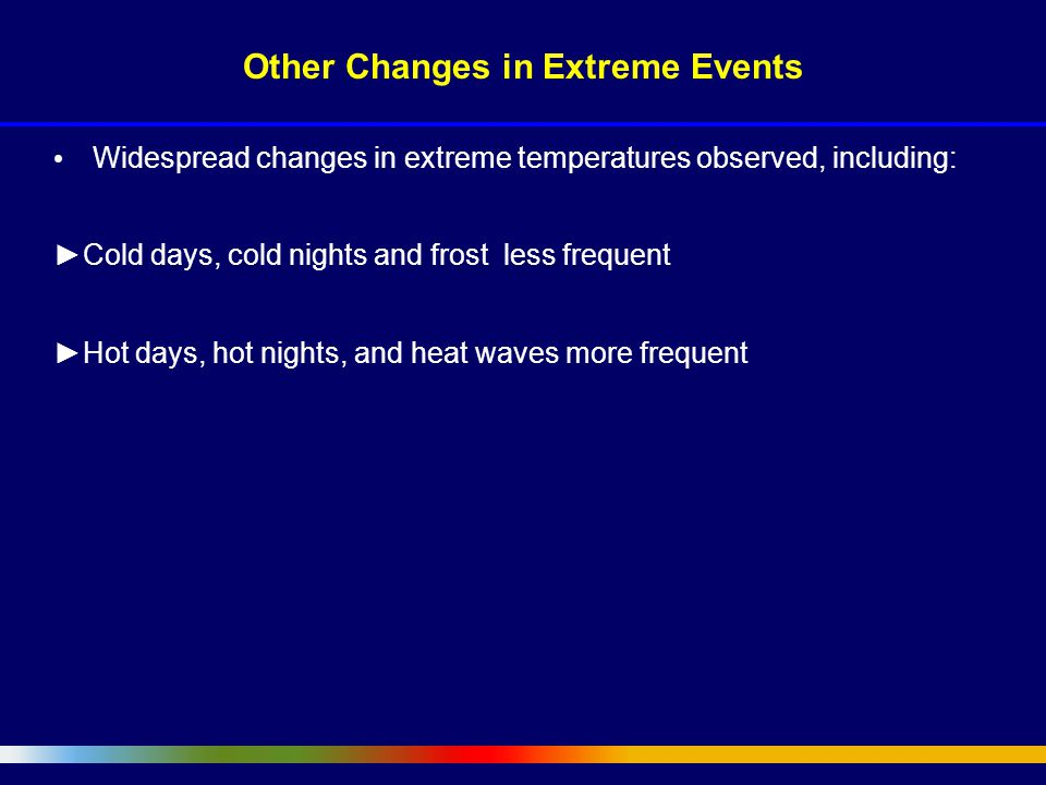 Widespread changes in extreme temperatures observed, including: ►Cold days, cold nights and frost less frequent ►Hot days, hot nights, and heat waves more frequent Other Changes in Extreme Events