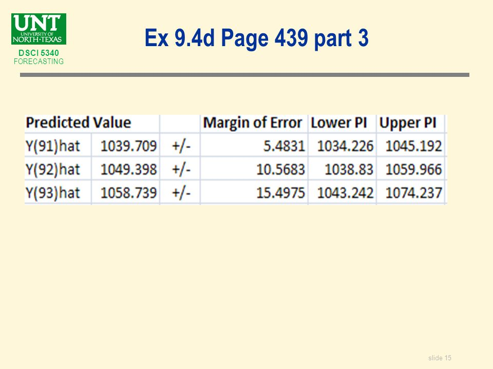 slide 15 DSCI 5340 FORECASTING Ex 9.4d Page 439 part 3