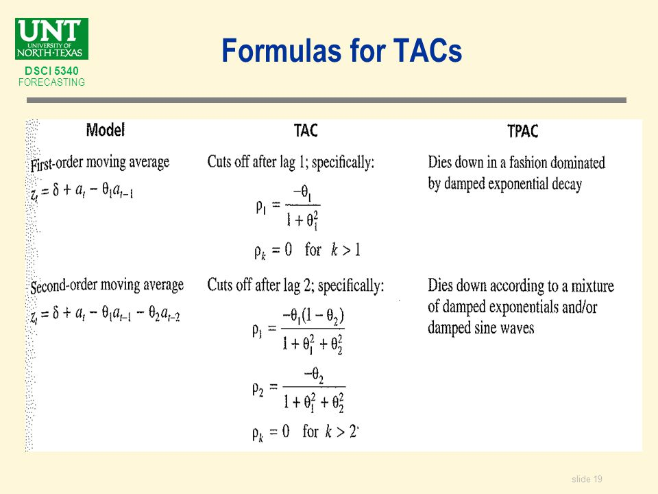 slide 19 DSCI 5340 FORECASTING Formulas for TACs