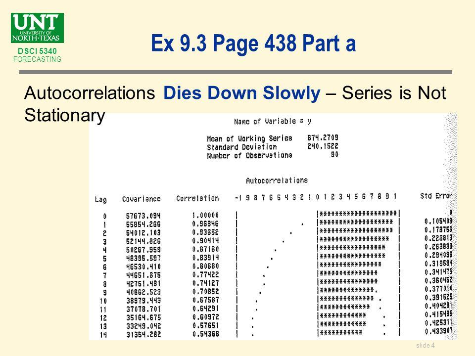 slide 5 DSCI 5340 FORECASTING Ex 9.3b Page 438