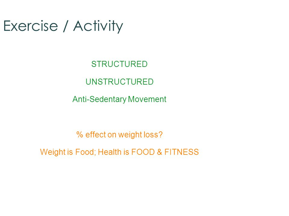 Exercise / Activity STRUCTURED UNSTRUCTURED Anti-Sedentary Movement % effect on weight loss.