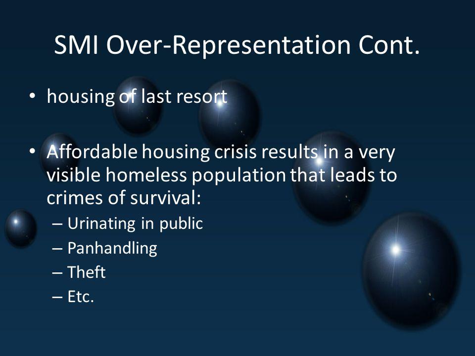 SMI Over-Representation Cont.