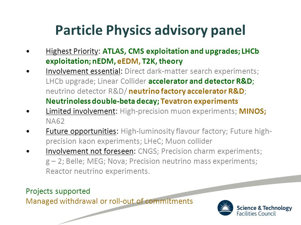 Particle Physics advisory panel Highest Priority: ATLAS, CMS exploitation and upgrades; LHCb exploitation; nEDM, eEDM, T2K, theory Involvement essential: Direct dark-matter search experiments; LHCb upgrade; Linear Collider accelerator and detector R&D; neutrino detector R&D/ neutrino factory accelerator R&D; Neutrinoless double-beta decay; Tevatron experiments Limited involvement: High-precision muon experiments; MINOS; NA62 Future opportunities: High-luminosity flavour factory; Future high- precision kaon experiments; LHeC; Muon collider Involvement not foreseen: CNGS; Precision charm experiments; g – 2; Belle; MEG; Nova; Precision neutrino mass experiments; Reactor neutrino experiments.