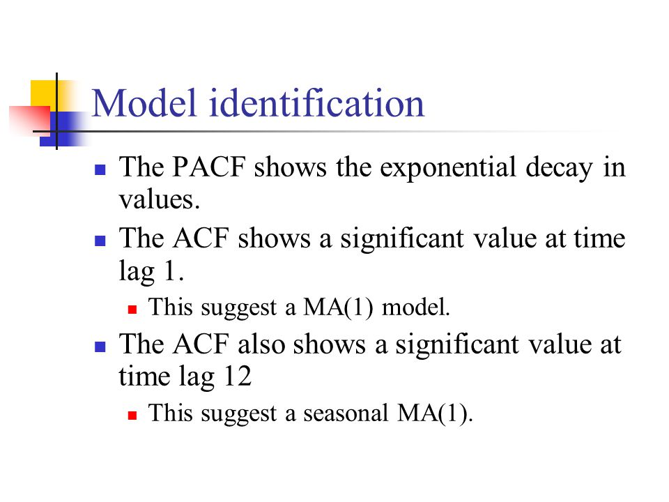 The PACF shows the exponential decay in values. The ACF shows a significant value at time lag 1. This suggest a MA(1) model. The ACF also shows a sign