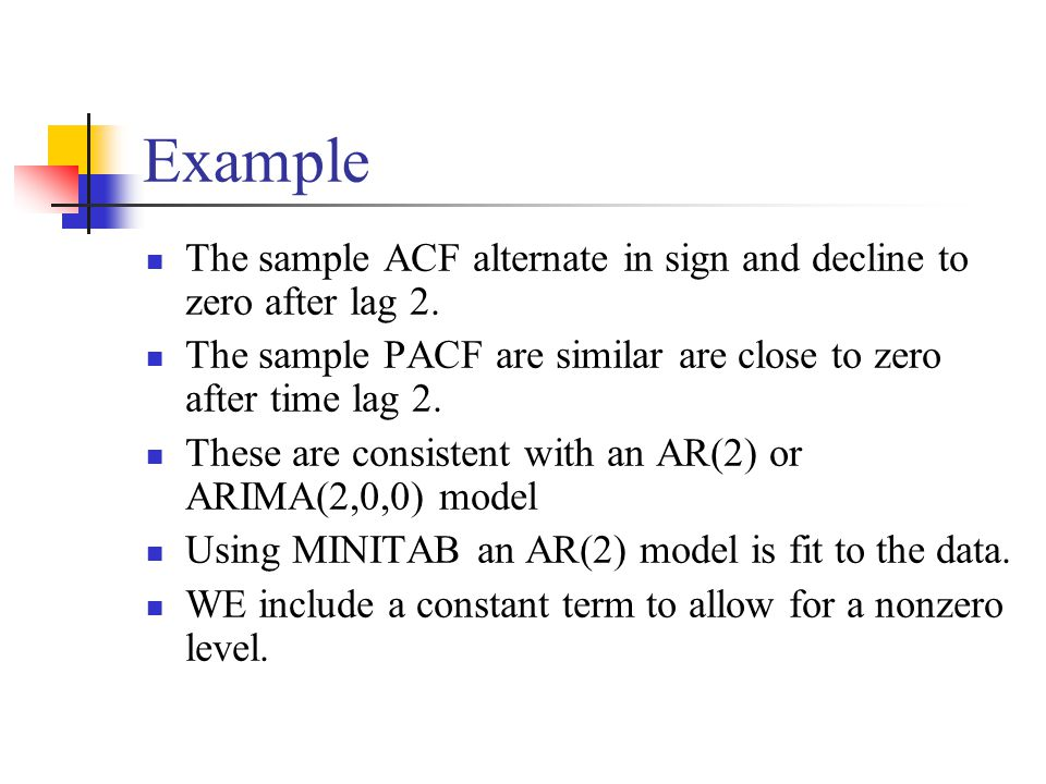 The sample ACF alternate in sign and decline to zero after lag 2.