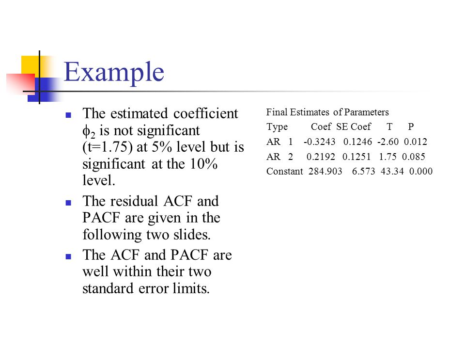 Example The estimated coefficient  2 is not significant (t=1.75) at 5% level but is significant at the 10% level.