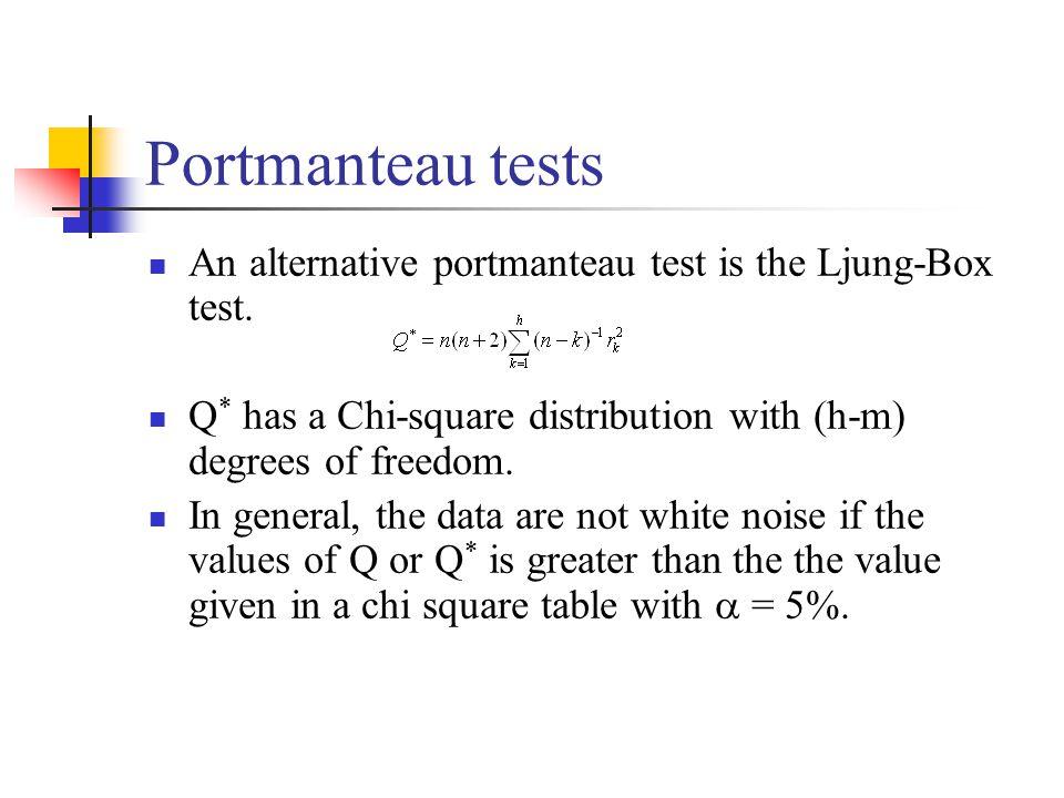 Portmanteau tests An alternative portmanteau test is the Ljung-Box test.