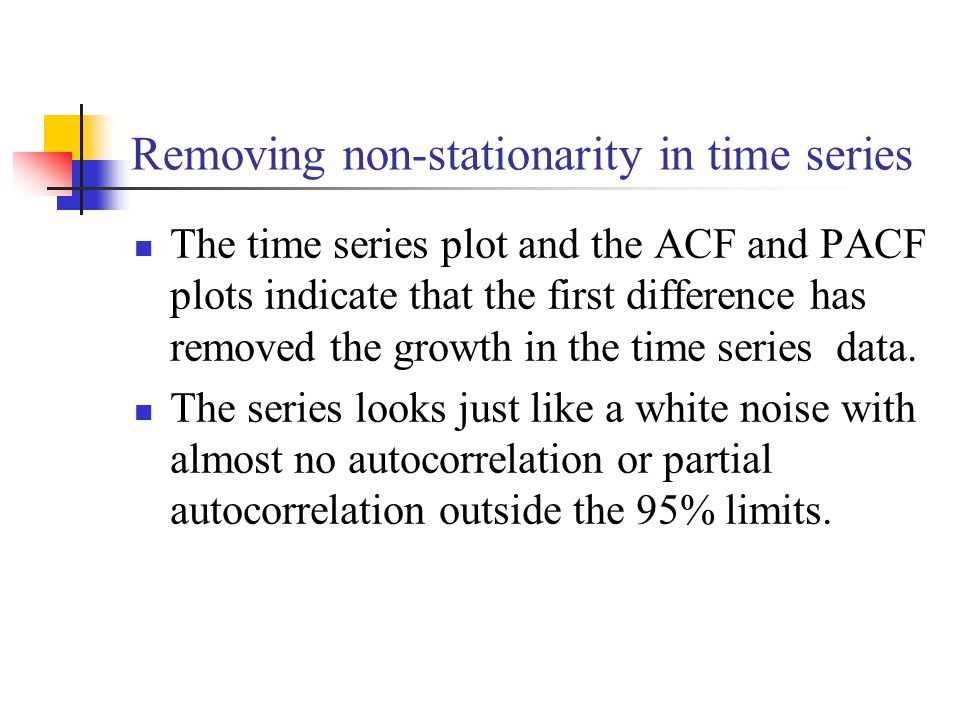 Removing non-stationarity in time series The time series plot and the ACF and PACF plots indicate that the first difference has removed the growth in