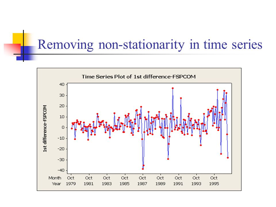 Removing non-stationarity in time series