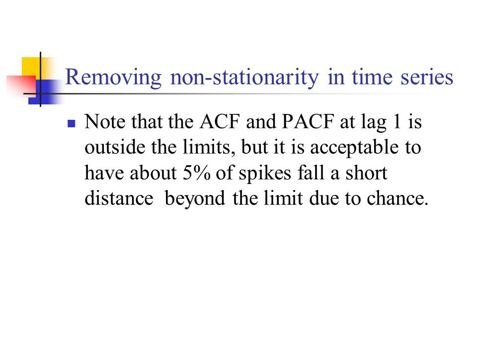 Note that the ACF and PACF at lag 1 is outside the limits, but it is acceptable to have about 5% of spikes fall a short distance beyond the limit due