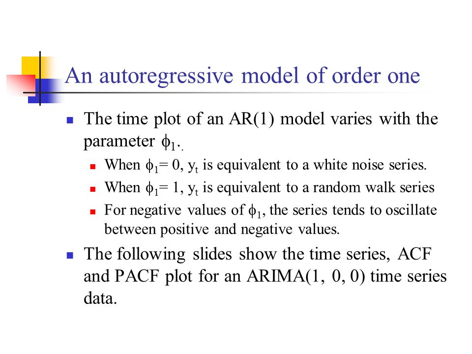An autoregressive model of order one The time plot of an AR(1) model varies with the parameter  1..