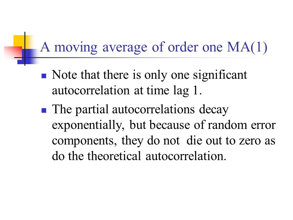 Note that there is only one significant autocorrelation at time lag 1.