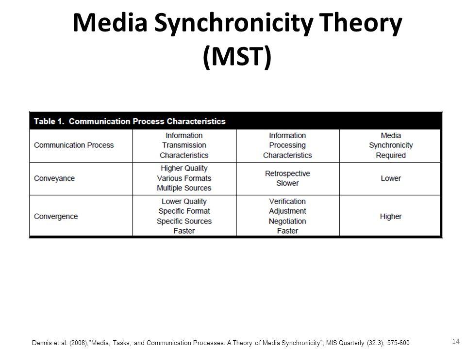 14 Media Synchronicity Theory (MST) Dennis et al. (2008),