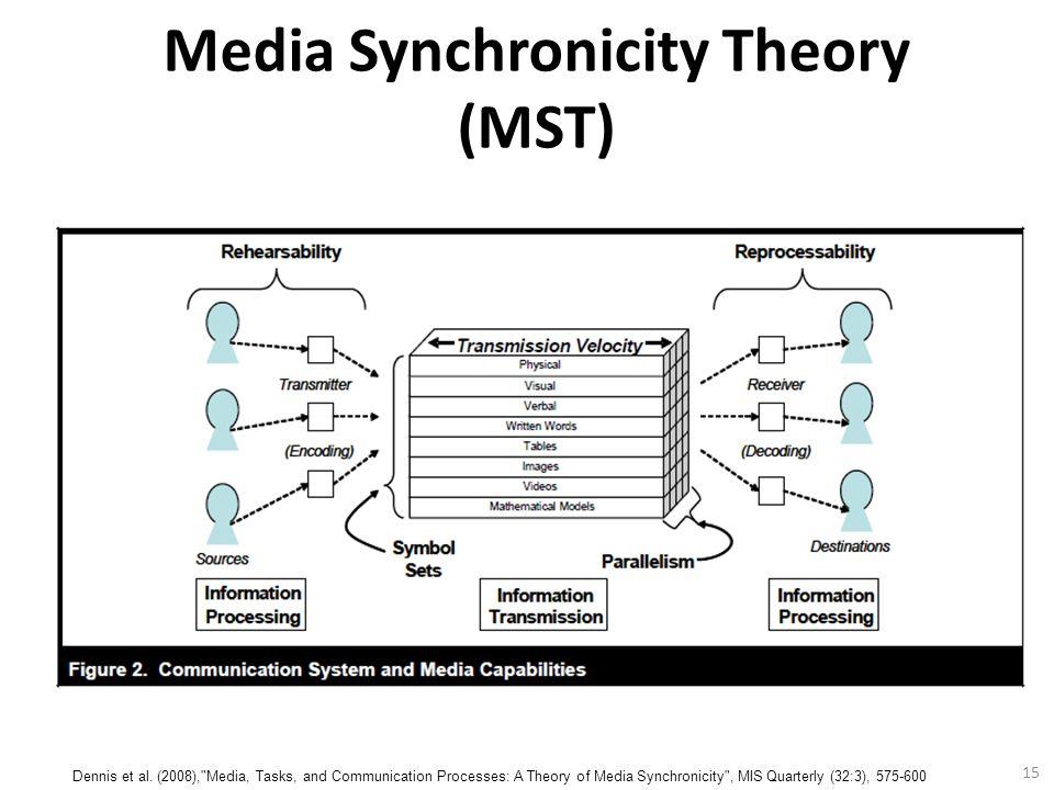 15 Media Synchronicity Theory (MST) Dennis et al.