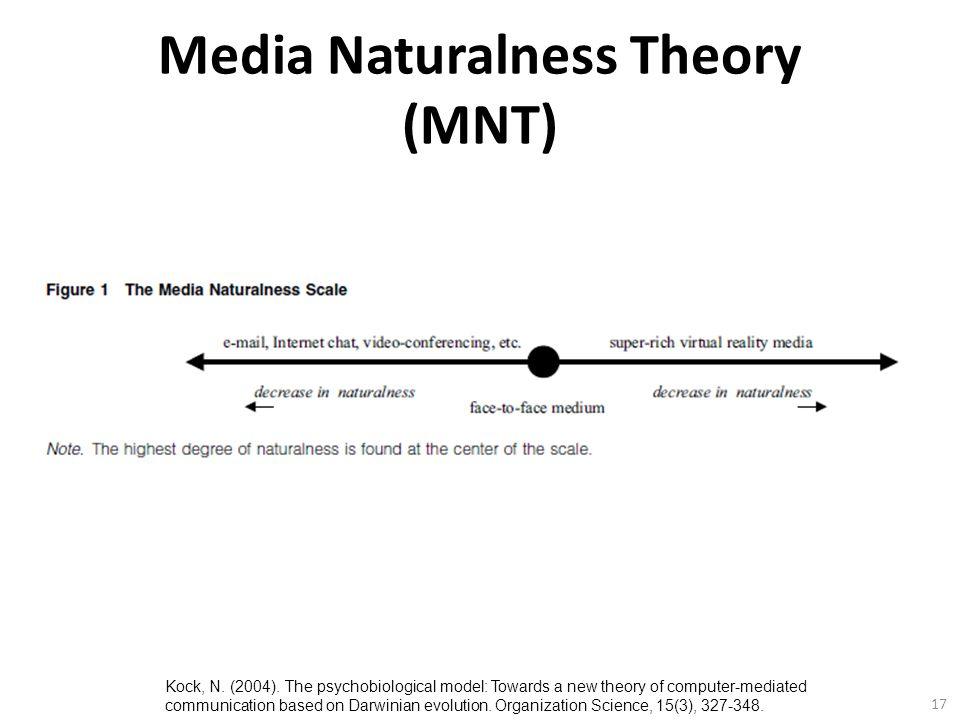 Media Naturalness Theory (MNT) 17 Kock, N. (2004).