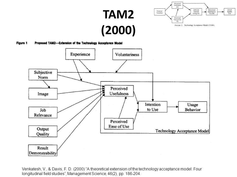"TAM2 (2000) Venkatesh, V., & Davis, F. D. (2000) ""A theoretical extension of the technology acceptance model: Four longitudinal field studies"", Manage"