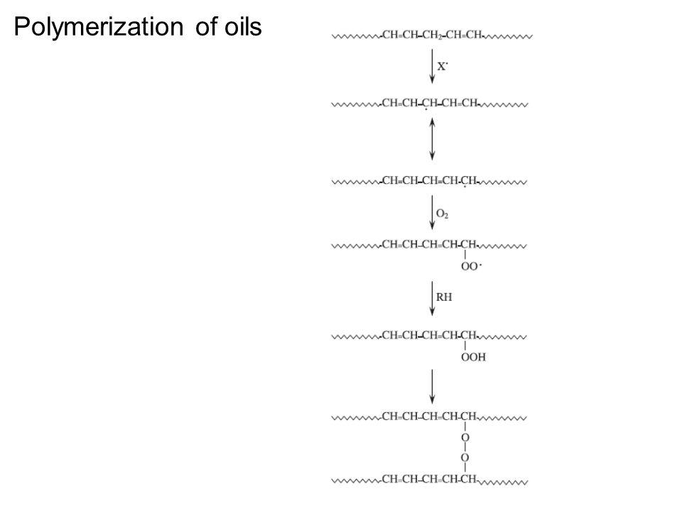 Polymerization of oils