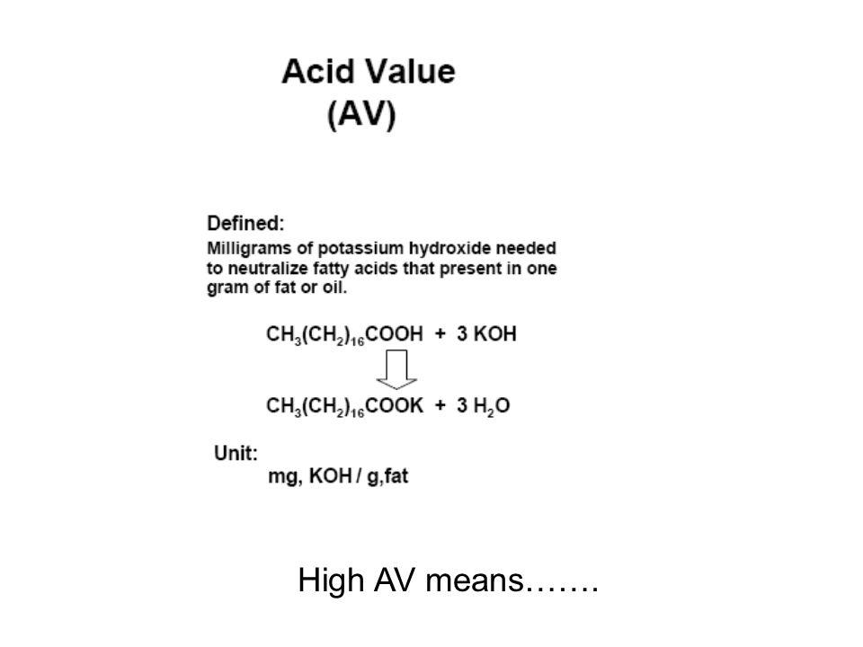 High AV means…….