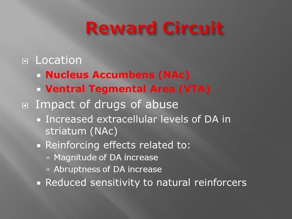  Location  Nucleus Accumbens (NAc)  Ventral Tegmental Area (VTA)  Impact of drugs of abuse  Increased extracellular levels of DA in striatum (NAc