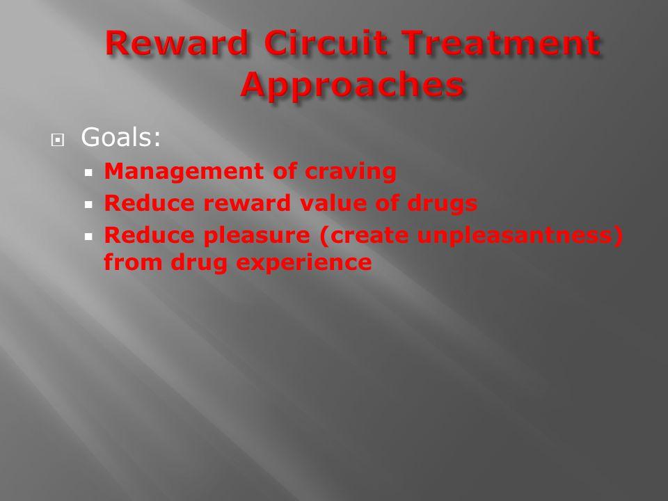  Goals:  Management of craving  Reduce reward value of drugs  Reduce pleasure (create unpleasantness) from drug experience