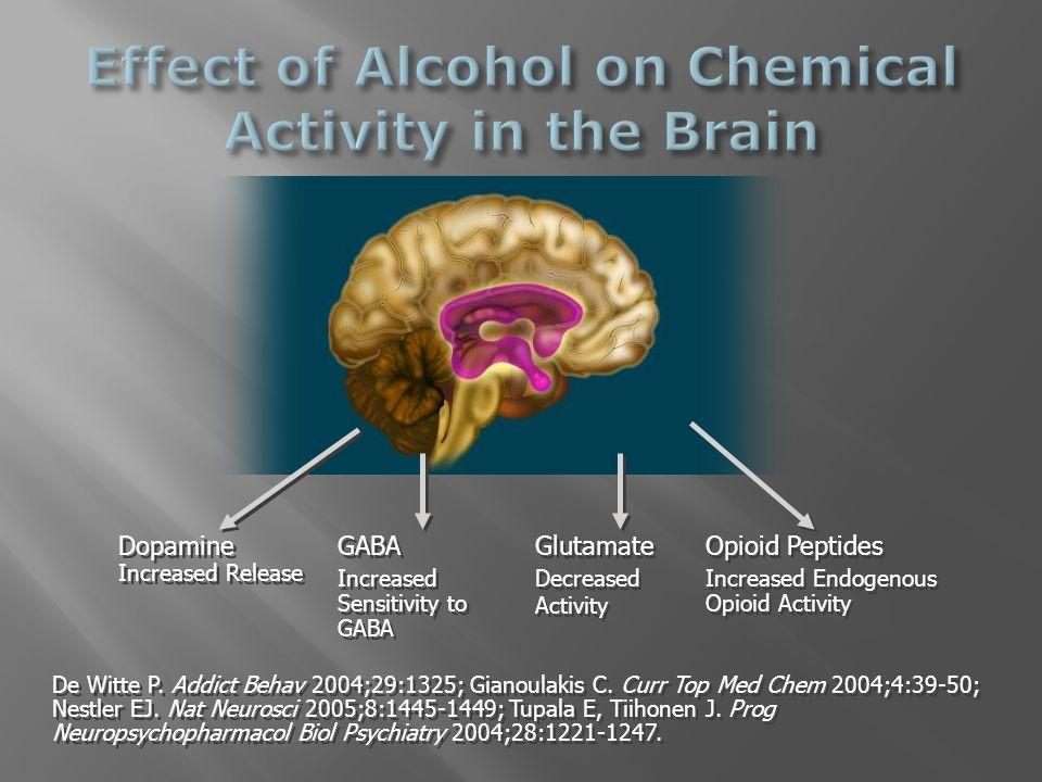 Dopamine Increased Release Dopamine Increased Release GABA Increased Sensitivity to GABA GABA Increased Sensitivity to GABA Opioid Peptides Increased Endogenous Opioid Activity Opioid Peptides Increased Endogenous Opioid Activity Glutamate Decreased Activity Glutamate Decreased Activity De Witte P.