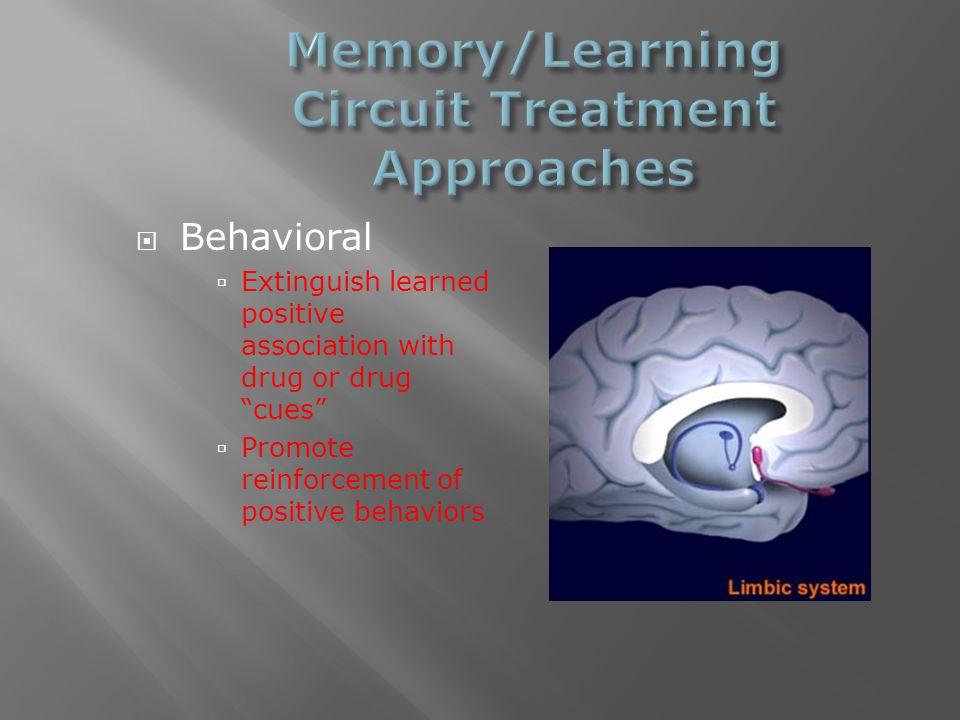  Behavioral  Extinguish learned positive association with drug or drug cues  Promote reinforcement of positive behaviors