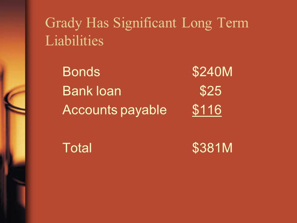 Grady Has Significant Long Term Liabilities Bonds $240M Bank loan $25 Accounts payable $116 Total $381M