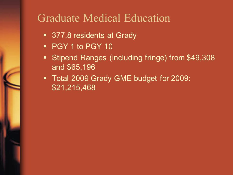 Graduate Medical Education.