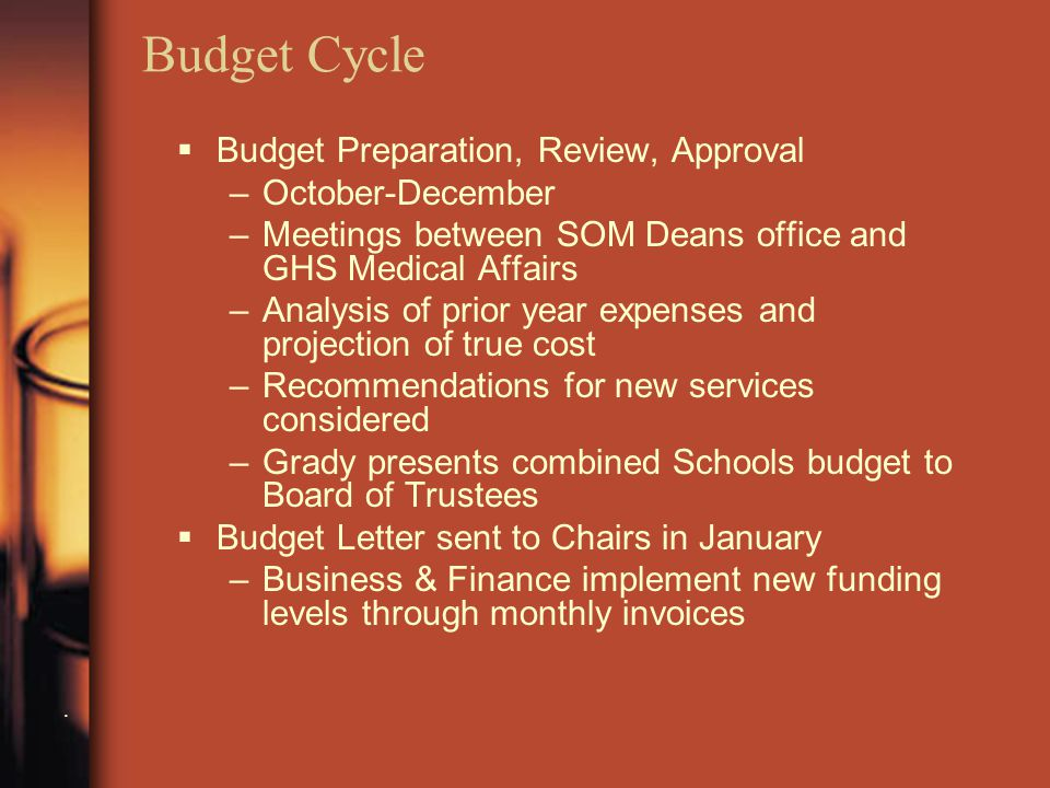 Budget Cycle.