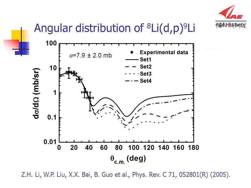 Angular distribution of 8 Li(d,p) 9 Li  =7.9 ± 2.0 mb Z.H. Li, W.P. Liu, X.X. Bai, B. Guo et al., Phys. Rev. C 71, 052801(R) (2005).