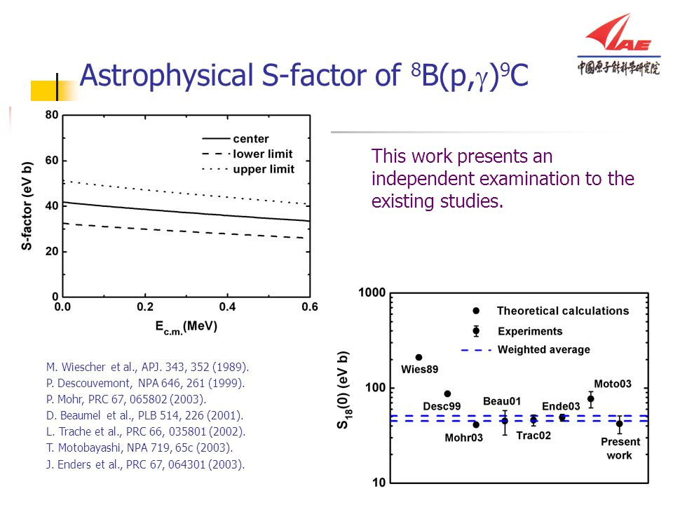 Astrophysical S-factor of 8 B(p,  ) 9 C This work presents an independent examination to the existing studies. M. Wiescher et al., APJ. 343, 352 (198