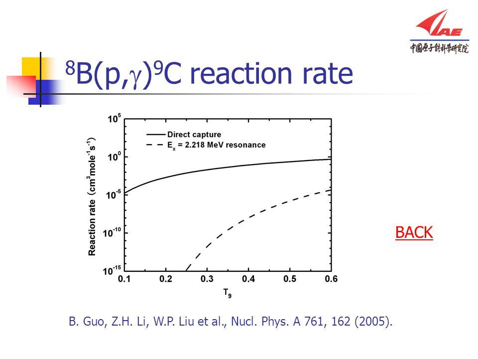 8 B(p,  ) 9 C reaction rate B. Guo, Z.H. Li, W.P. Liu et al., Nucl. Phys. A 761, 162 (2005). BACK