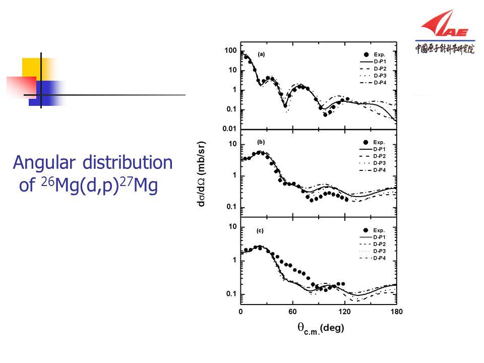 Angular distribution of 26 Mg(d,p) 27 Mg