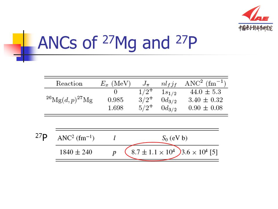ANCs of 27 Mg and 27 P 27 P