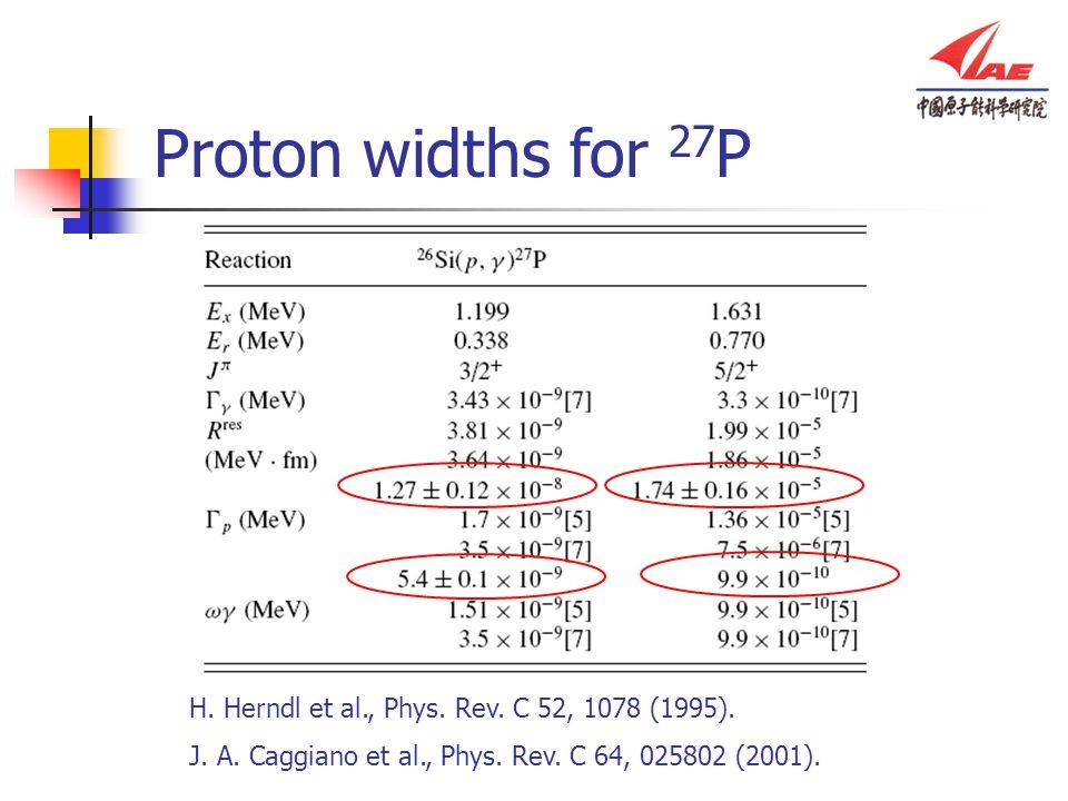 Proton widths for 27 P H. Herndl et al., Phys. Rev. C 52, 1078 (1995). J. A. Caggiano et al., Phys. Rev. C 64, 025802 (2001).