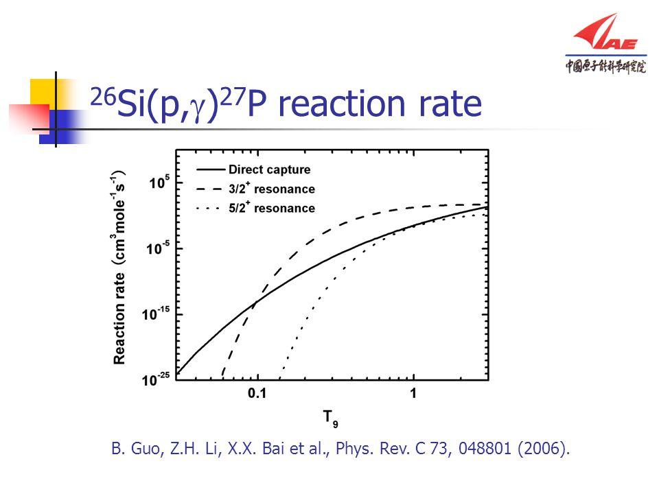 26 Si(p,  ) 27 P reaction rate B. Guo, Z.H. Li, X.X. Bai et al., Phys. Rev. C 73, 048801 (2006).