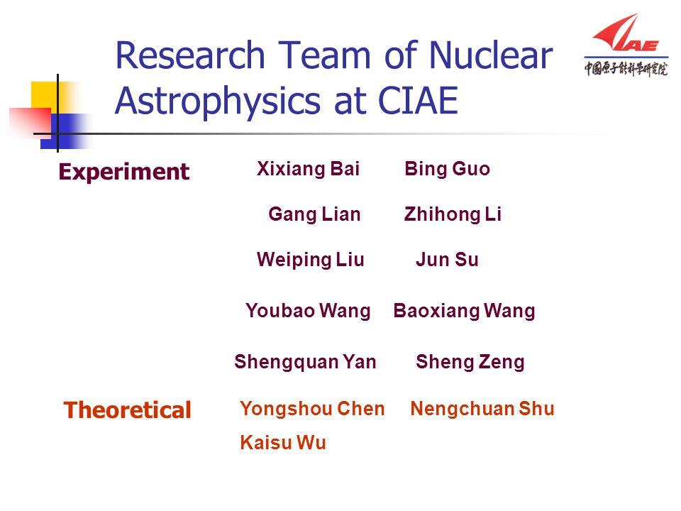 Research Team of Nuclear Astrophysics at CIAE Bing Guo Gang Lian Weiping Liu Xixiang Bai Baoxiang Wang Sheng Zeng Zhihong Li Shengquan Yan Yongshou Chen Nengchuan Shu Kaisu Wu Youbao Wang Experiment Theoretical Jun Su