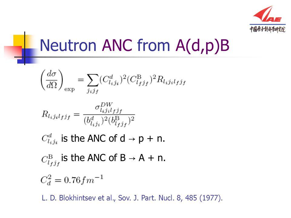 Neutron ANC from A(d,p)B L. D. Blokhintsev et al., Sov. J. Part. Nucl. 8, 485 (1977). is the ANC of d → p + n. is the ANC of B → A + n.