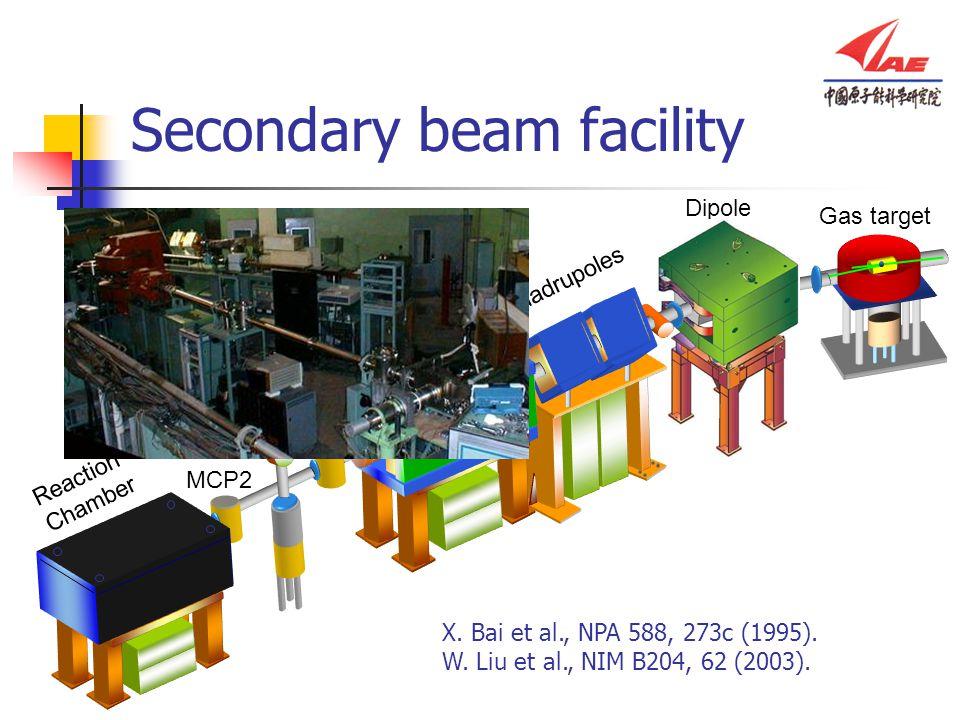 Secondary beam facility X. Bai et al., NPA 588, 273c (1995). W. Liu et al., NIM B204, 62 (2003). Dipole Gas target Quadrupoles Wien Filter MCP1 MCP2 R