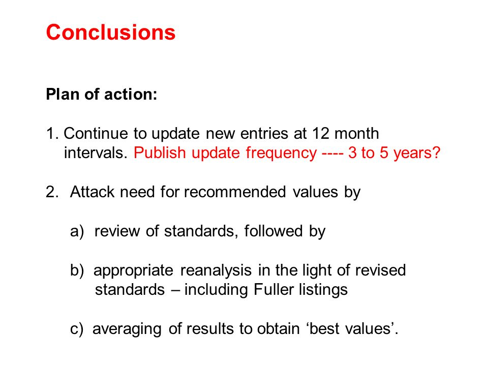 Conclusions Plan of action: 1. Continue to update new entries at 12 month intervals. Publish update frequency ---- 3 to 5 years? 2.Attack need for rec