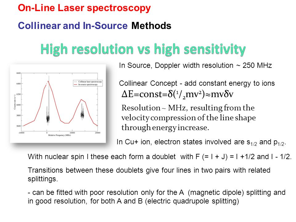 68 Cu ΔE=const=δ( 1 / 2 mv 2 )≈mvδv Resolution ~ MHz, resulting from the velocity compression of the line shape through energy increase. In Source, Do