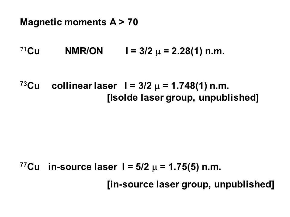 Magnetic moments A > 70  Cu NMR/ON I = 3/2  = 2.28(1) n.m. 73 Cu collinear laser I = 3/2  = 1.748(1) n.m. [Isolde laser group, unpublished] 77 Cu
