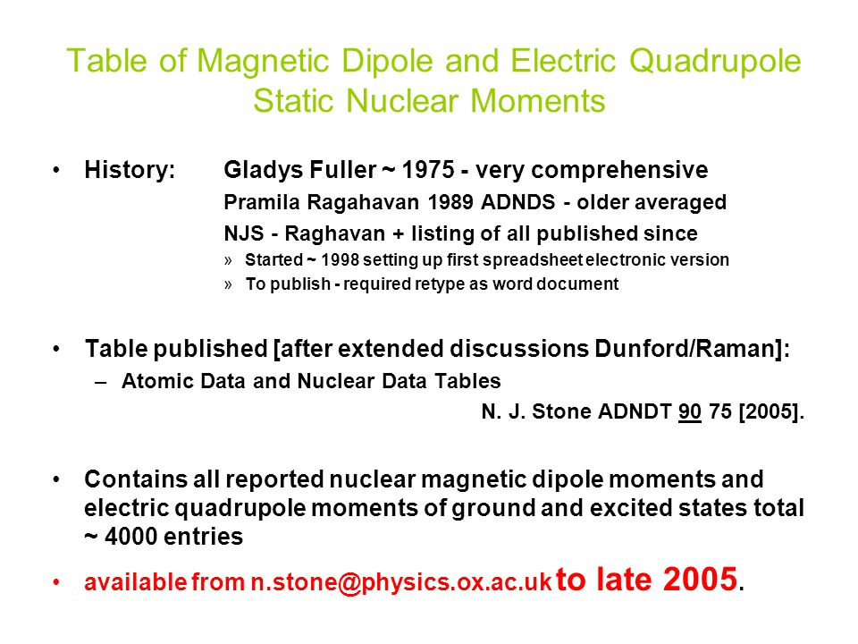 Table of Magnetic Dipole and Electric Quadrupole Static Nuclear Moments History: Gladys Fuller ~ 1975 - very comprehensive Pramila Ragahavan 1989 ADND