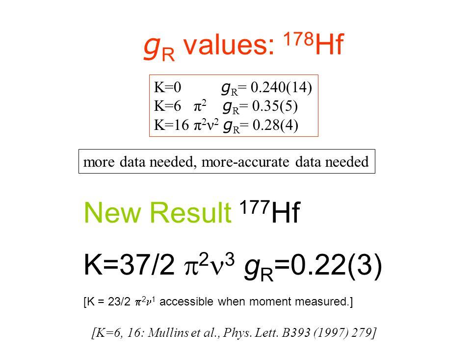 g R values: 178 Hf K=0 g R = 0.240(14) K=6 π 2 g R = 0.35(5) K=16 π 2 ν 2 g R = 0.28(4) [K=6, 16: Mullins et al., Phys. Lett. B393 (1997) 279] more da